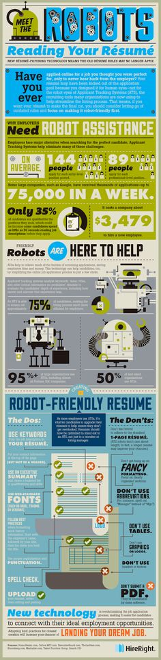 How to outsmart the robots reading your resume!