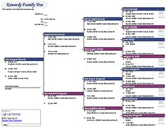 Make a Family Tree on Excel | Family trees and Genealogy