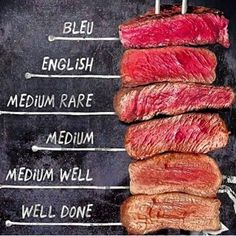 Pepper,Steak-In case you need this helpful guide this afternoon. Other Meat Recipes, Wine Recipes, Beef Recipes, Cooking Recipes, Meat Cooking Chart, Barbecue, Carpaccio Recipe, Meat Love, Meat Shop