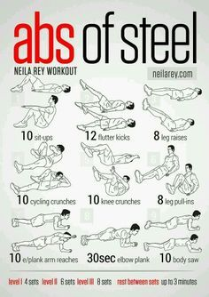 Abs of steel