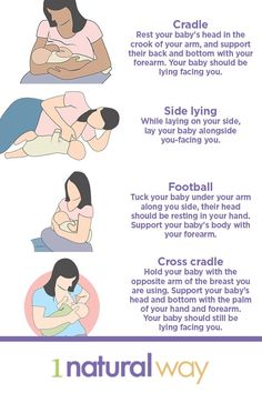 There is no right or wrong position to feed your baby, just do what works best for you and your child. Breastfeeding Positions, Breastfeeding Tips, Baby Gadgets, Baby Head, Baby Care, Positivity, Pumps, Exercise, Workout