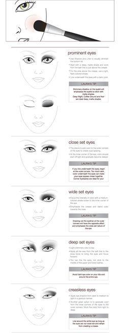eye shapes chart and names