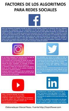 Sales And Marketing, Online Marketing, Digital Marketing, Social Media Tips, Social Networks, Wordpress Plugins, Ecommerce, La Red, Community Manager