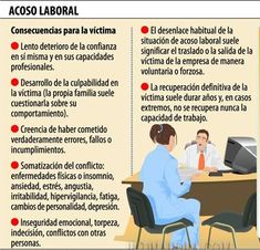 Mobbing o acoso laboral, un ataque hacia la integridad física y psíquica.