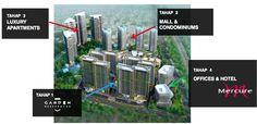 Tahapan pembangunan Southeast Capital Jakarta