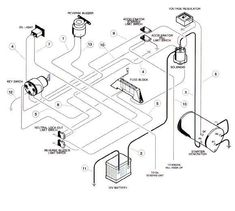 1990 ezgo gas wiring diagram 19 jum capecoral bootsvermietung de \u2022 Ezgo Golf Cart Wiring Diagram gas ezgo wiring diagram ezgo golf cart wiring diagram e z go rh pinterest com 1994 ezgo