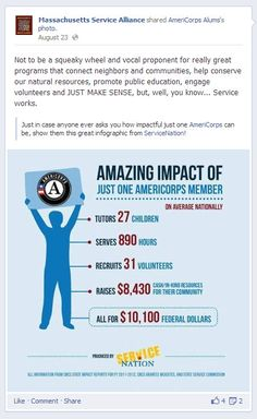 It''s #NationalVolunteerWeek! In 2013 64 5 Americans served
