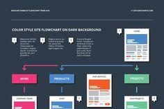 EasyOne Website Flowchart Template - Product Mockups