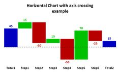 Vertical Chart Was Created By Waterfall Chart Studio