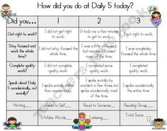 Daily 5 Rubric -- Need to change the language a bit to fit my class, but LOVE the idea!!