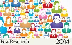 Profil type utilisateur réseaux sociaux 2014