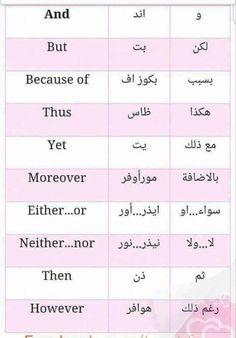 Learning Arabic MSA (#FabienneM) #learnarabiclanguage English Study, English Words, English Lessons, English Grammar, Learn English, English Language Course, English Language Learning, Arabic Phrases, Arabic Words
