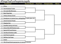 "The ""Things That Turn People Into Jagoffs"" bracket starts with a Sweet 16 on Monday, March 21st.  Make sure you vote: www.YaJagoff.com"