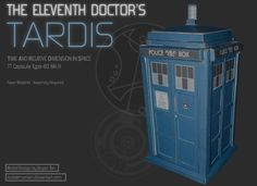 "Doctor Who - The Eleventh Doctor's TARDIS Paper Model - by RocketManTan -- - --  Bryan Tan, aka RocketManTan, the North American designer of this cool paper model, says: - ""Here's an updated version of the TARDIS I did a few months ago, this time depicting the Eleventh Doctor's TARDIS."""