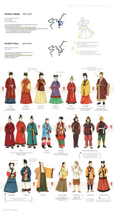 Glimja& Hanbok Story 3 about Baekje and Gaya. & ⓒ Glimja Korean Hanbok, Korean Dress, Korean Outfits, Korean Traditional Dress, Traditional Dresses, Historical Costume, Historical Clothing, Historical Dress, Historical Photos