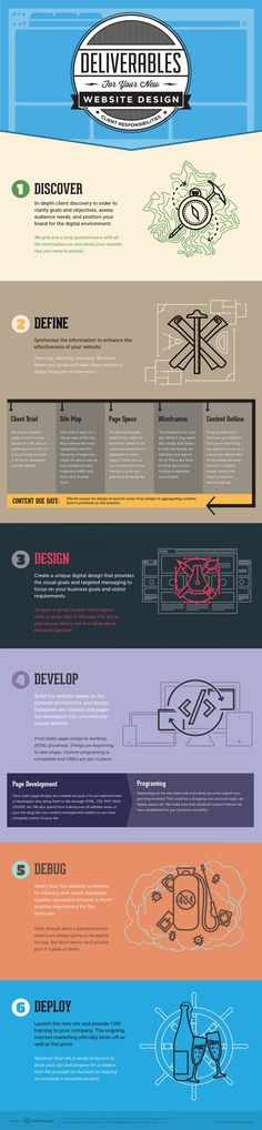 6 Steps to a Successful Web Design