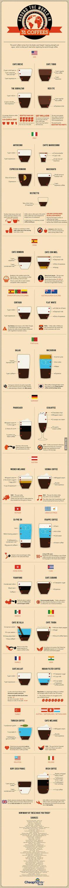 31 coffees around the world.