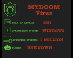 Facts for you, Did you know tryelif khan,tryelif,keywordspy, Computer Virus, Interview Questions, Screens, Good Books, Death, Good Reading Books, Great Books