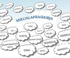 Mielialapäiväkirja | Suomen Mielenterveysseura Health Education, Kids Education, Special Education, Finnish Language, Teaching Vocabulary, Positive Psychology, School Holidays, School Classroom, Social Skills