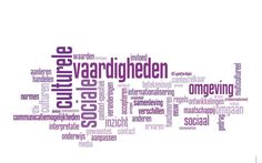 wordle-communiceren
