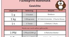 Math is since my legal clerkship really only a marginal phenomenon in . Math 5, Fun Math, Teaching Math, Primary School, Elementary Schools, Math Boards, Montessori Math, Fourth Grade Math, German Language Learning