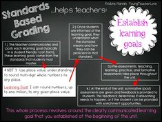 Young Teacher Love: A super helpful step-by-step guide to understand standards based grading! Over 30 pages of FREEBIES! Teaching Strategies, Teaching Math, Teaching Resources, Teaching Ideas, Student Learning Objectives, Learning Goals, Student Data, Standards Based Grading, Common Core Standards
