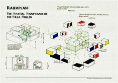 Adolf loos Casa muller  - Raumplan