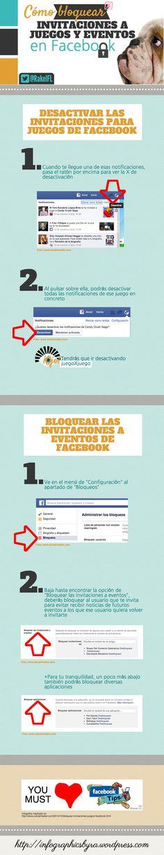 Cómo bloquear invitaciones a juegos y eventos en Facebook que no te interesan, infografía de Rakel Felipe