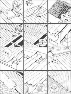 pemasangan atap onduline | atap bitumen