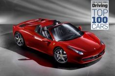 """La Ferrari 458 Spider élue """"Meilleure voiture de sport de l'année"""""""