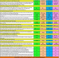 ⚡Em thấy bác đang kinh doanh bất động sản, bác xem em giúp được bác việc tìm kiếm khách hàng đang có nhu cầu mua (thuê) bất động sản không?  Trọn gói dịch vụ quảng cáo 600k/tháng bao gồm 6 mục sau:  ✔1. Biên soạn tin, đăng tin VIP trên website www. bannhachinhchu. vn  ✔2. Đăng tin, up tin lên TOP hàng ngày trên 60 website, diễn đàn bất động sản uy tín nhất Việt Nam như (batdongsan.com.vn; nhadat24h.net; nhaban.com; rongbay.com; alonhadat.com; dothi.net, muaban.net, muabannhadat.vn…)   ✔3…