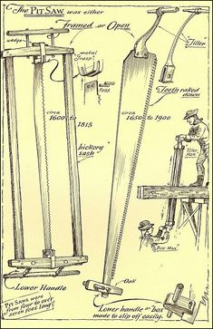 Antique Woodworking Tools, Antique Tools, Old Tools, Vintage Tools, Woodworking Workshop, Woodworking Plans, Woodworking Projects, Wood Router, Wood Lathe