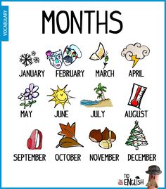 Basic English vocabulary, Months of the year. English for beginners Preschool Spanish Lessons, Spanish Activities, Spanish Language Learning, Teaching Spanish, Foreign Language, Spanish Help, Learn Spanish Online, Learning English Online, Spanish Basics