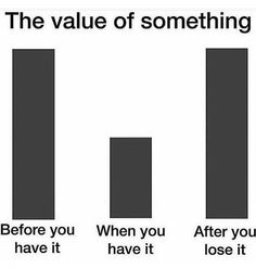The value of something.