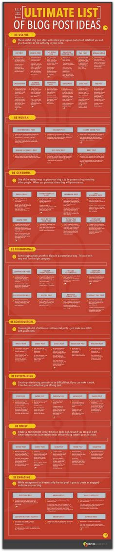 The Ultimate List of Blog Post Ideas [Infographic] | Digital Marketer | via…