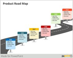 Download editable road map power point slides and road map ...