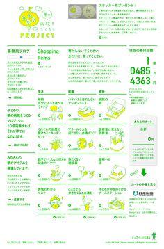 夢の病院をつくろうPROJECT http://www.yumenobyouin.org/