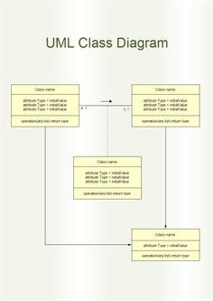 9 Best Uml Diagrams For Online Shopping System Images Class