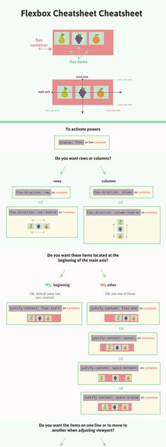 CSS Flexbox cheat sheet - sorry had to cut off the image bc it wouldn't upload to pinterest