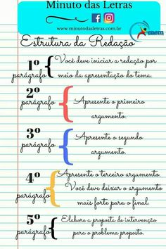 """When it comes to learning a new language, especially for those of us who choose to learn outside of school and on our own, we usually want to learn as quickly as possible. People will go searching the web for answers on """"how to learn Learn Brazilian Portuguese, Portuguese Lessons, Grammar Tips, Portuguese Language, Classroom Language, Study Hard, Studyblr, Study Notes, Study Motivation"""