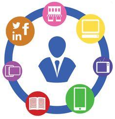 ✔ Brazil SFE® Tech: Social Media - Omni-Channel ou Multi-Channel