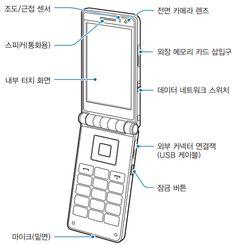 Docomo panasonic p-06c waterproof japanese flip phone