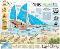 Infographic design about the making of a traditional ship from Indonesia called pinisi. Sea Peoples, Wooden Boat Building, Wooden Ship, Navy Ships, Small Boats, Boat Plans, Wooden Boats, Model Ships, Water Crafts