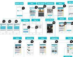Idea Pitch Mobile App Prototype (UI/UX)