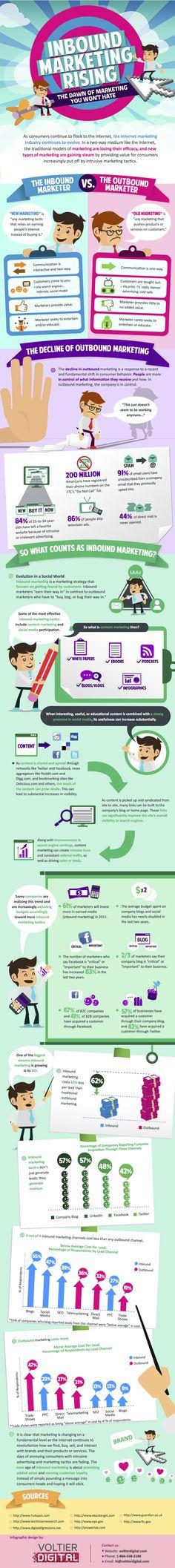 #InboundMarketing - The Dawn of Marketing [#Infographic]