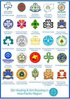 Logos of Asia Pacific Region
