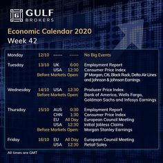Chief Analyst Gulf Brokers Gulfbrokersc On Pinterest