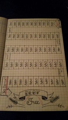 Budget Bullet Journal Page | 1000+ ideas about Silver Bullet on Pinterest | Bob Seger, Finger ...
