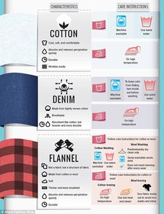 Cotton and denim are among the only fabrics that can stand the heat when it comes to ironing