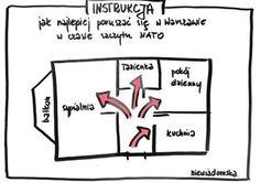 Jak poruszać się po Warszawie w czasie szczytu Nato...